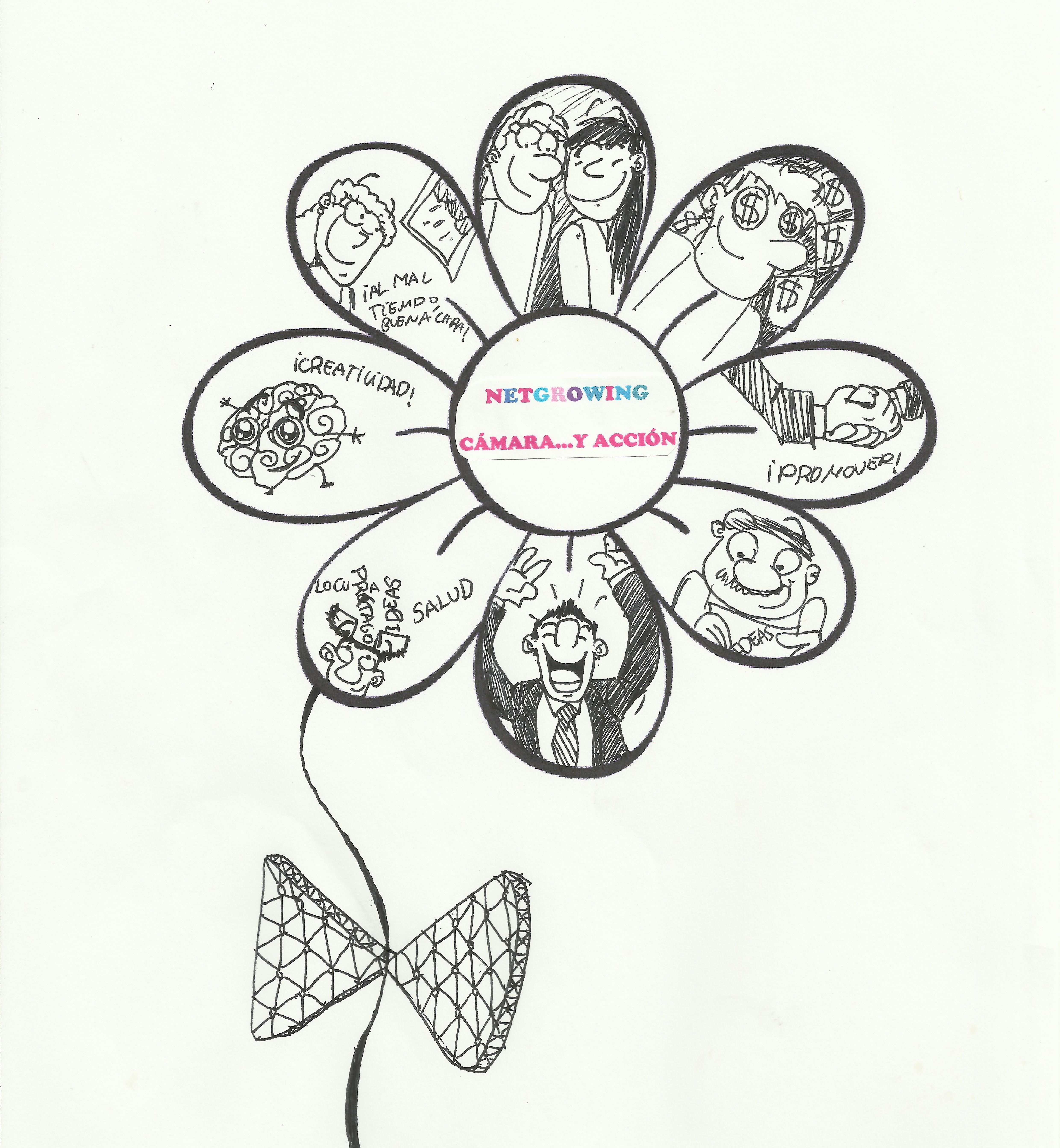 logo netgrowing flor copyright Éire Sánchez